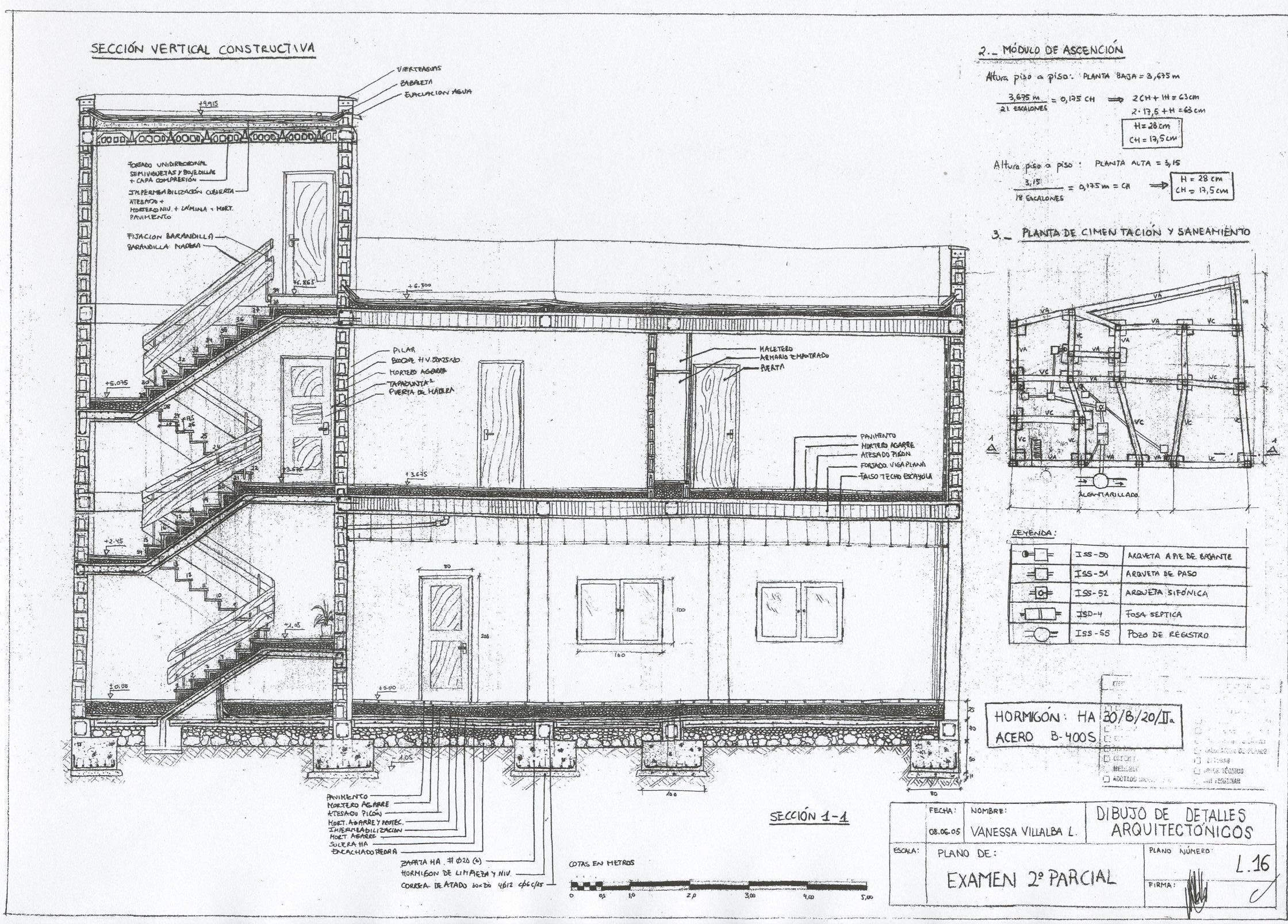 Secciones for Arquitectura tecnica ull